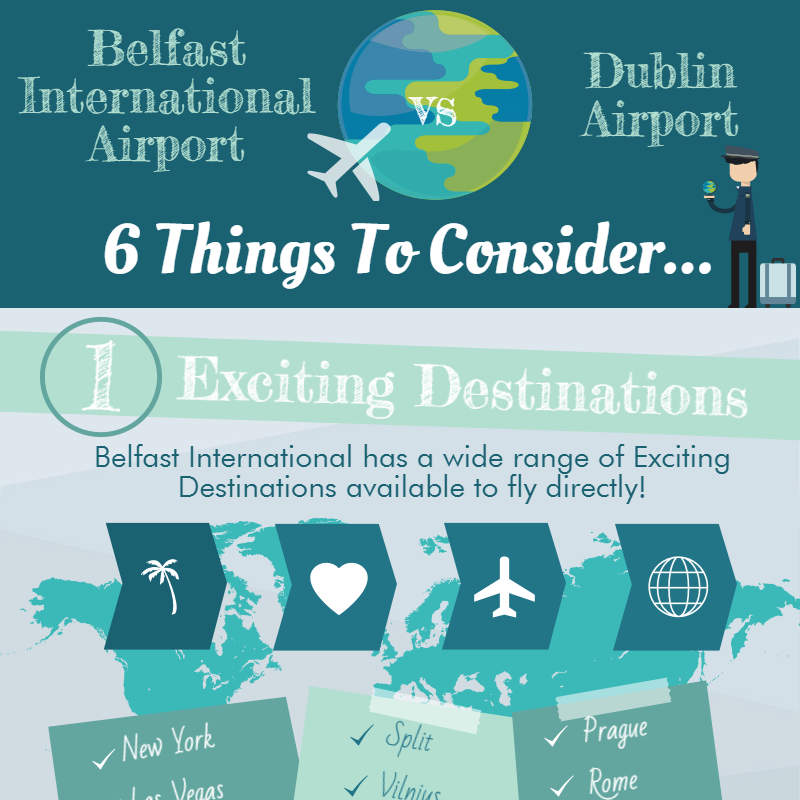 6 Things to Consider When Choosing What Airport to Fly From